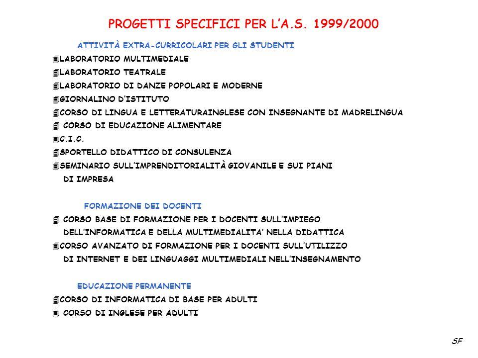 PROGETTI SPECIFICI PER L'A.S. 1999/2000 ATTIVITÀ EXTRA-CURRICOLARI PER GLI STUDENTI 4LABORATORIO MULTIMEDIALE 4LABORATORIO TEATRALE 4LABORATORIO DI DA
