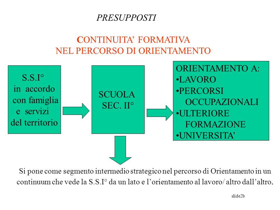 DATI STATISTICI Slide 2.a PRESUPPOSTI ANNO SCOLASTICO TOTALE ALUNNI TOT ALUNNI CON DISABILITA' TOT ALUNNI CON DSA o CERTIFICAZIONE 2007/0859721/ 2008/