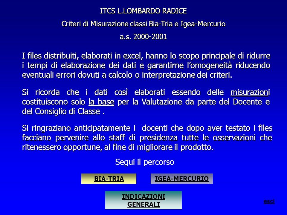 ITCS L.LOMBARDO RADICE Criteri di Misurazione classi Bia-Tria e Igea-Mercurio a.s.
