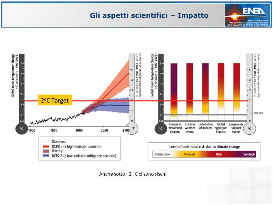 Gli aspetti scientifici – Impatto Anche sotto i 2 °C ci sono rischi