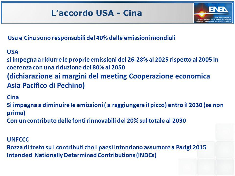 L'accordo USA - Cina USA si impegna a ridurre le proprie emissioni del 26-28% al 2025 rispetto al 2005 in coerenza con una riduzione del 80% al 2050 (dichiarazione ai margini del meeting Cooperazione economica Asia Pacifico di Pechino) Usa e Cina sono responsabili del 40% delle emissioni mondiali Cina Si impegna a diminuire le emissioni ( a raggiungere il picco) entro il 2030 (se non prima) Con un contributo delle fonti rinnovabili del 20% sul totale al 2030 UNFCCC Bozza di testo su i contributi che i paesi intendono assumere a Parigi 2015 Intended Nationally Determined Contributions (INDCs)
