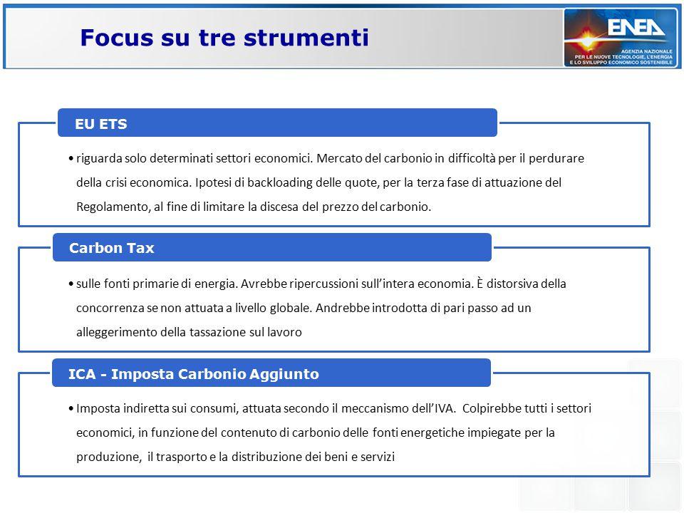 Focus su tre strumenti riguarda solo determinati settori economici. Mercato del carbonio in difficoltà per il perdurare della crisi economica. Ipotesi