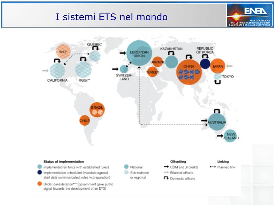 I sistemi ETS nel mondo