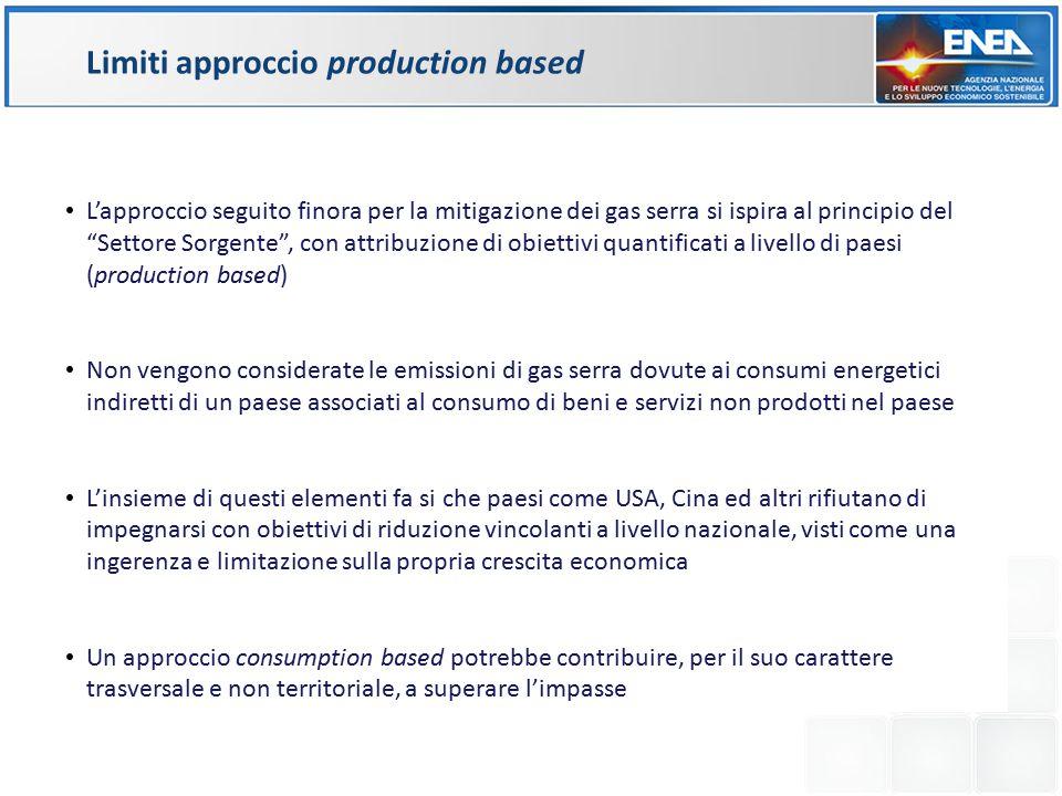 """Limiti approccio production based L'approccio seguito finora per la mitigazione dei gas serra si ispira al principio del """"Settore Sorgente"""", con attri"""