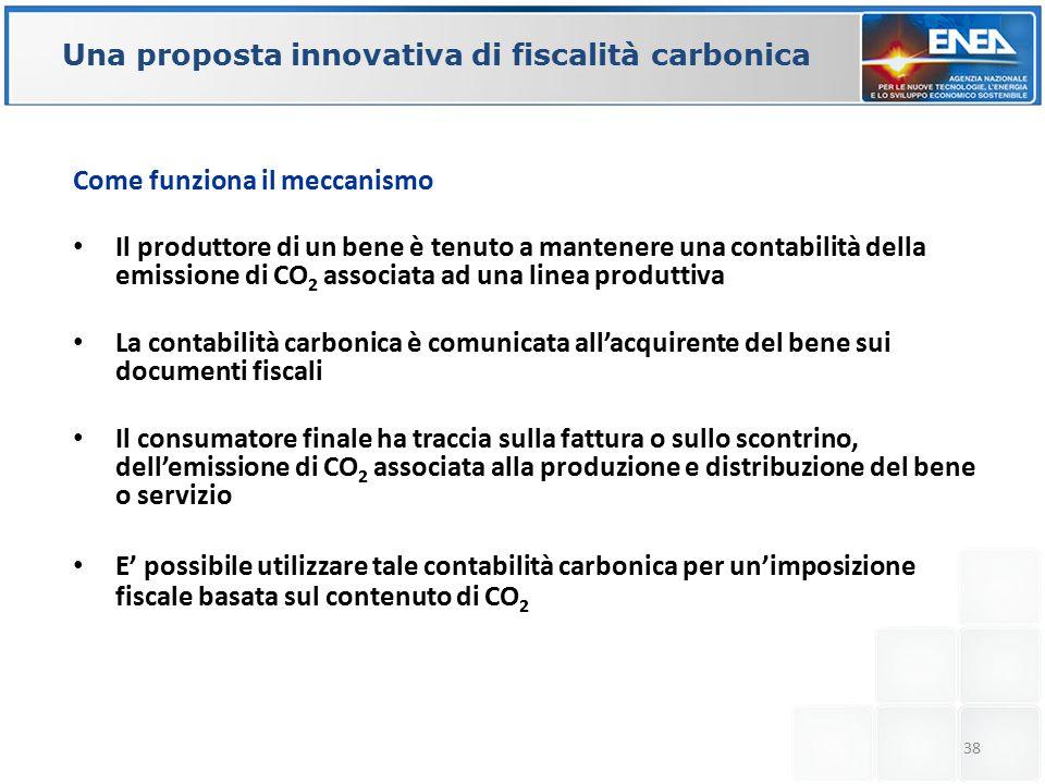 38 Come funziona il meccanismo Il produttore di un bene è tenuto a mantenere una contabilità della emissione di CO 2 associata ad una linea produttiva
