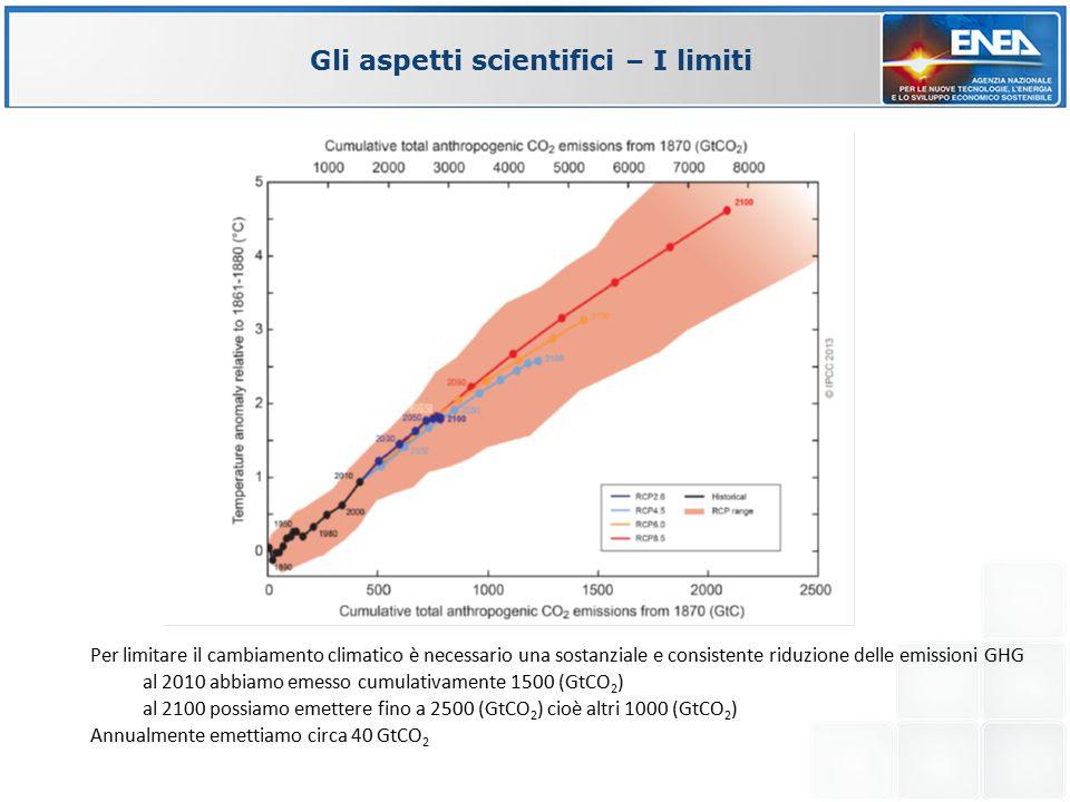 Gli aspetti scientifici – I limiti Per limitare il cambiamento climatico è necessario una sostanziale e consistente riduzione delle emissioni GHG al 2010 abbiamo emesso cumulativamente 1500 (GtCO 2 ) al 2100 possiamo emettere fino a 2500 (GtCO 2 ) cioè altri 1000 (GtCO 2 ) Annualmente emettiamo circa 40 GtCO 2