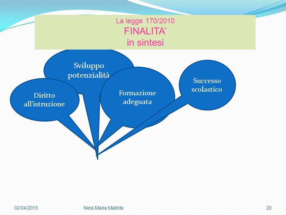 02/04/2015Nera Maria Matilde20 Sviluppo potenzialità Formazione adeguata Successo scolastico Diritto all'istruzione La legge 170/2010 FINALITA' in sin