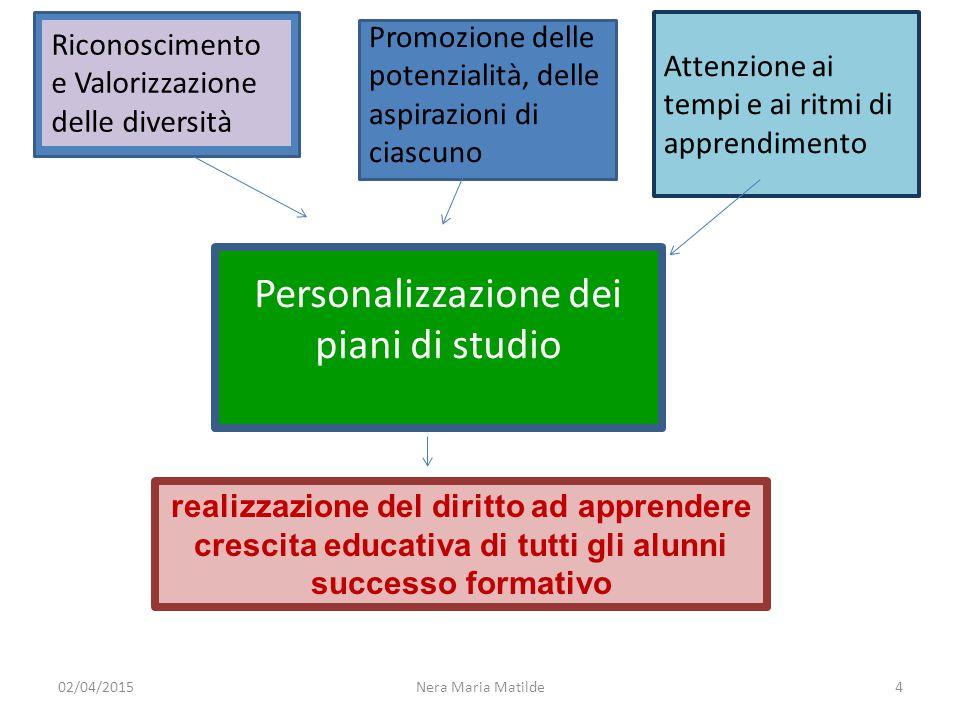Riconoscimento e Valorizzazione delle diversità Promozione delle potenzialità, delle aspirazioni di ciascuno Personalizzazione dei piani di studio rea