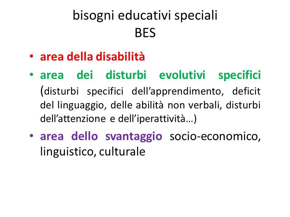 area della disabilità area dei disturbi evolutivi specifici ( disturbi specifici dell'apprendimento, deficit del linguaggio, delle abilità non verbali