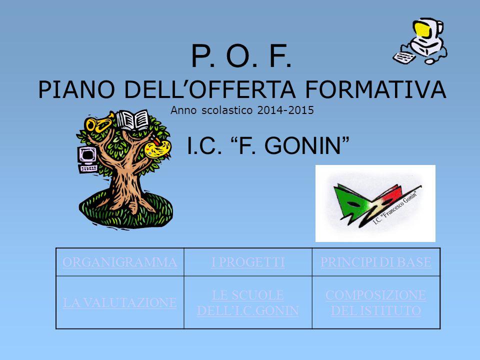 P.O. F. PIANO DELL'OFFERTA FORMATIVA Anno scolastico 2014-2015 I.C.
