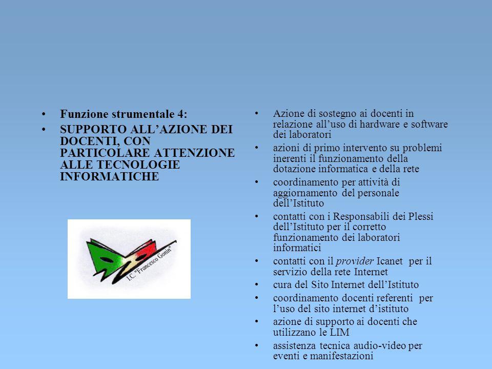 Funzione strumentale 3: SOSTEGNO AL LAVORO DEI DOCENTI, CON PARTICOLARE ATTENZIONE ALLE PROBLEMATICHE DEL DISAGIO E DEGLI ALUNNI DIVERSAMENTE ABILI Coordinamento tra scuola ed enti esterni (ASL, Associazioni, Servizi Sociali, Tavolo dei minori,…) coordinamento del Gruppo HC all'interno dell'Istituto supporto alla compilazione della documentazione relativa ai diversamente abili accoglienza e assistenza verso i nuovi docenti di Sostegno coordinamento dell'attività di formazione e aggiornamento dei docenti sulle problematiche dello svantaggio e del disagio minorile