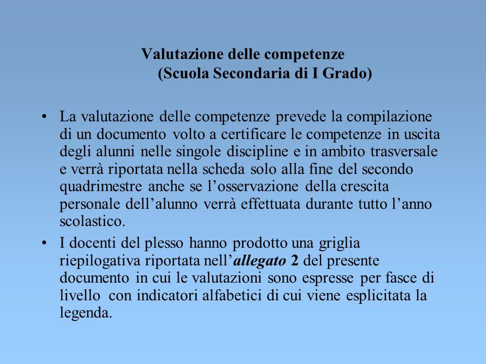 Valutazione finale (I e II quadrimestre) nelle varie discipline (Scuola Primaria e Scuola Secondaria di I grado) Per rendere il più possibile omogenei