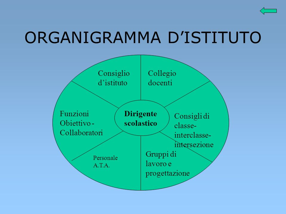 """Contesto territoriale L'Istituto Comprensivo """"Francesco Gonin"""" è stato costituito a partire dal 1° settembre 2004 in seguito al dimensionamento e alla"""