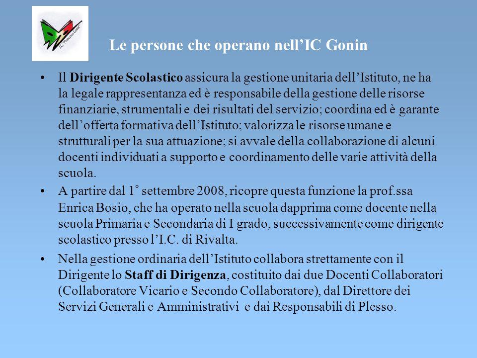ORGANIGRAMMA D'ISTITUTO Consiglio d'istituto Collegio docenti Funzioni Obiettivo - Collaboratori Personale A.T.A.