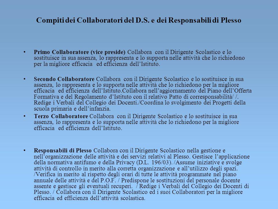PRINCIPI DI BASE UGUAGLIANZACORRESPONSABILITA'TRASPARENZA INTEGRAZIONEACCOGLIENZAFLESSIBILITA' INCLUSIONE CONTINUITA' VALORIZZAZIONE DELLE RISORSE PROFESSIONALI E STRUTTURALI VALORIZZAZIONE DEL CURRICOLO SCOLASTICO DELL'ALUNNO ATTRAVERSO LO SVILUPPO ED IL RECUPERO INDIVIDUALIZZAZIONE DELLE PROPOSTE RISPETTO AI BISOGNI DIVERSIFICAZIONE DELL'OFFERTA FORMATIVA APERTURA AL TERRITORIO