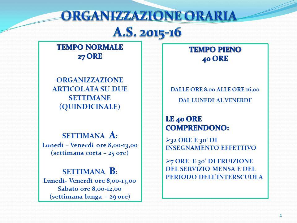 5 TALE ORGANIZZAZIONE NASCE DALL'IMPOSSIBILITA' DI MANTENERE LE 29 ORE IN QUANTO L'ASSEGNAZIONE IN ORGANICO DI DIRITTO DA PARTE DELL'U.S.P.