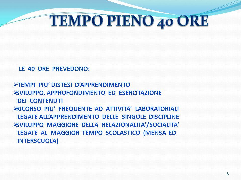 TEMPO NORMALE A 29 ORE A.S.