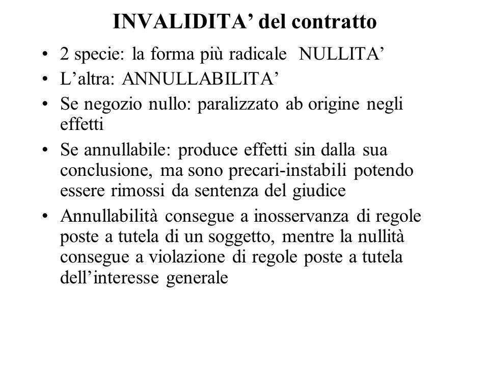 INVALIDITA' del contratto 2 specie: la forma più radicale NULLITA' L'altra: ANNULLABILITA' Se negozio nullo: paralizzato ab origine negli effetti Se a