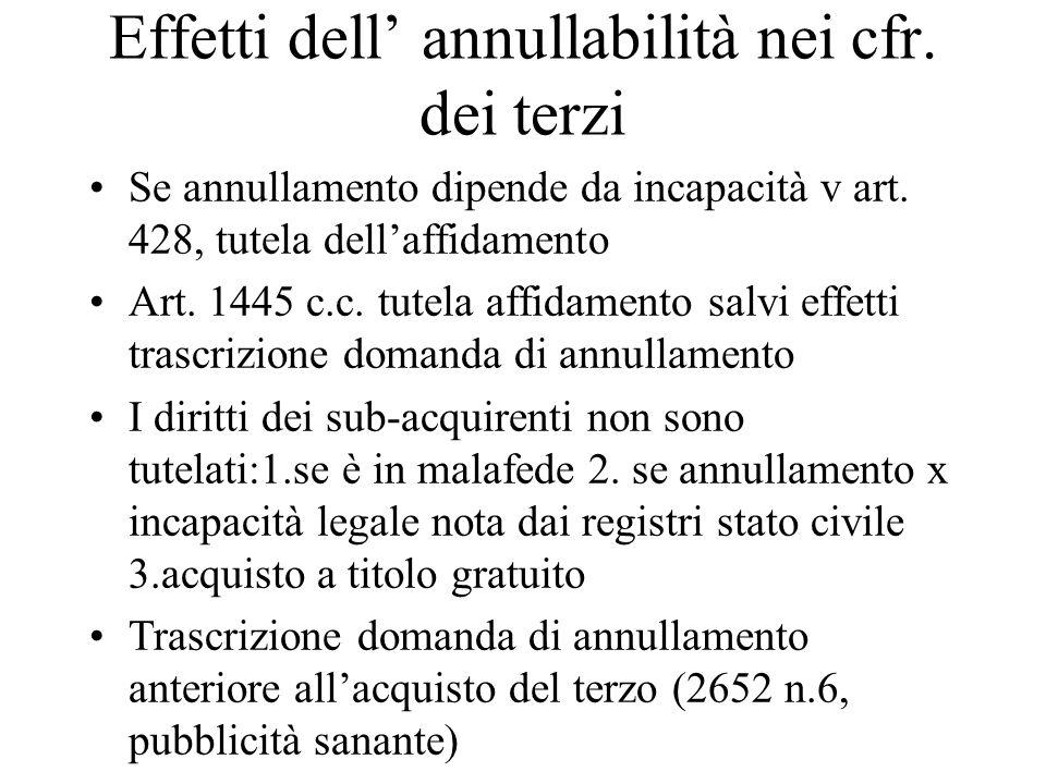 Effetti dell' annullabilità nei cfr. dei terzi Se annullamento dipende da incapacità v art. 428, tutela dell'affidamento Art. 1445 c.c. tutela affidam
