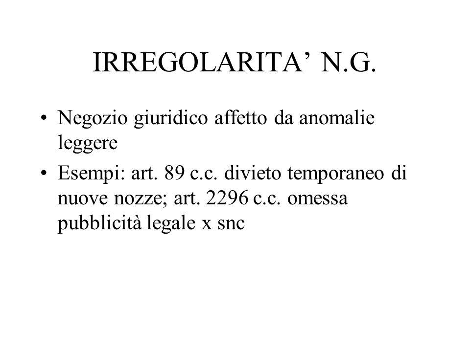 IRREGOLARITA' N.G. Negozio giuridico affetto da anomalie leggere Esempi: art. 89 c.c. divieto temporaneo di nuove nozze; art. 2296 c.c. omessa pubblic