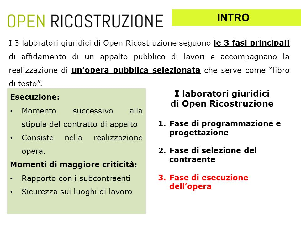 INTRO I laboratori giuridici di Open Ricostruzione 1.Fase di programmazione e progettazione 2.Fase di selezione del contraente 3.Fase di esecuzione de