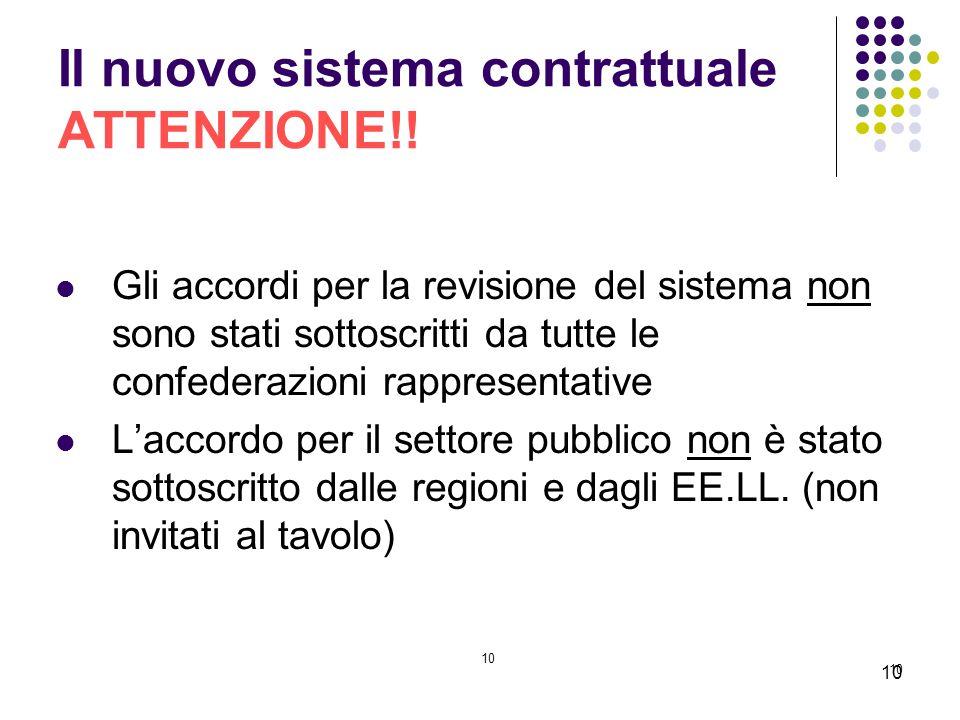 10 Il nuovo sistema contrattuale ATTENZIONE!! Gli accordi per la revisione del sistema non sono stati sottoscritti da tutte le confederazioni rapprese