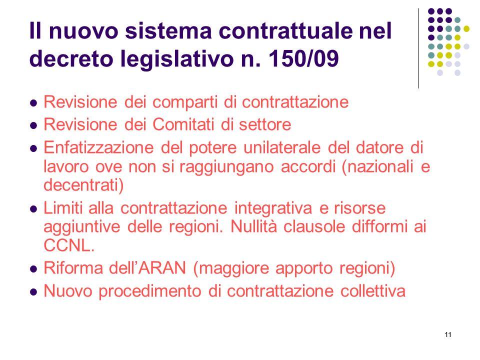 11 Il nuovo sistema contrattuale nel decreto legislativo n. 150/09 Revisione dei comparti di contrattazione Revisione dei Comitati di settore Enfatizz