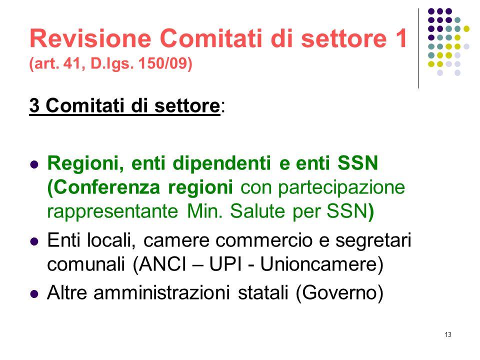 13 Revisione Comitati di settore 1 (art.41, D.lgs.