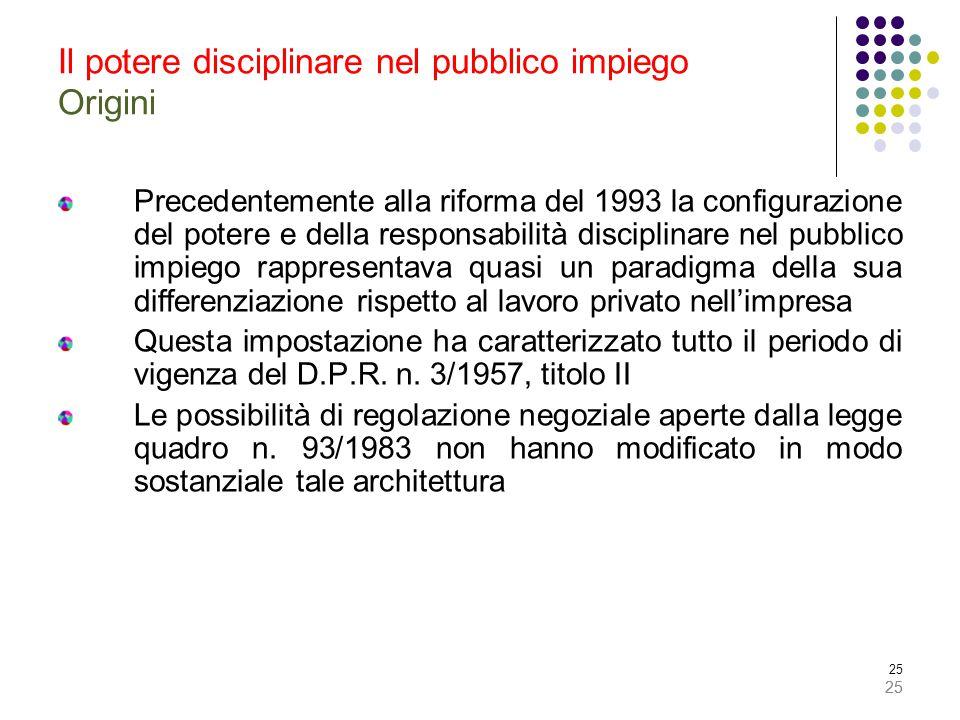 25 Il potere disciplinare nel pubblico impiego Origini Precedentemente alla riforma del 1993 la configurazione del potere e della responsabilità disci