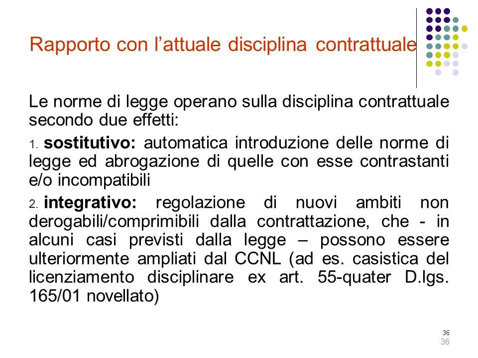 36 Rapporto con l'attuale disciplina contrattuale Le norme di legge operano sulla disciplina contrattuale secondo due effetti: 1. sostitutivo: automat
