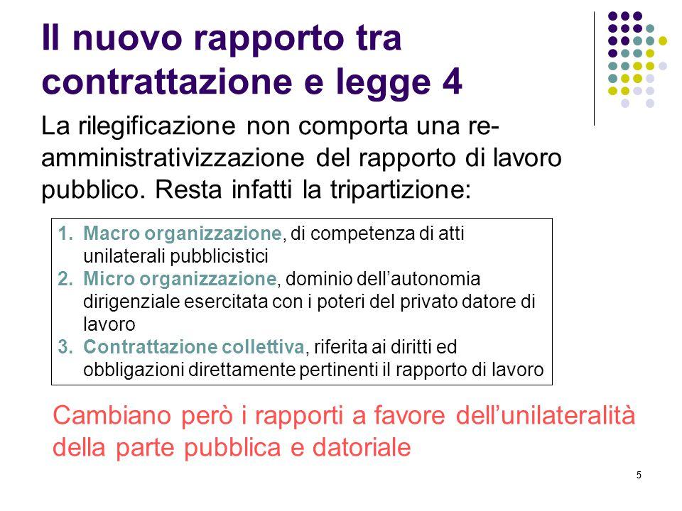 55 Il nuovo rapporto tra contrattazione e legge 4 La rilegificazione non comporta una re- amministrativizzazione del rapporto di lavoro pubblico. Rest