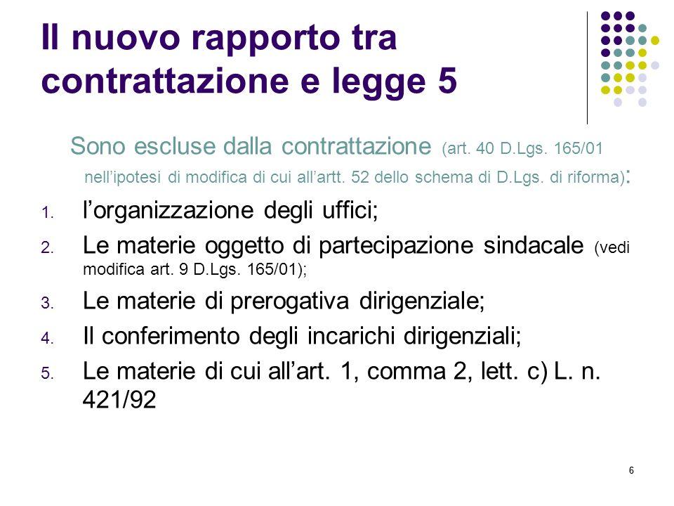 66 Il nuovo rapporto tra contrattazione e legge 5 Sono escluse dalla contrattazione (art. 40 D.Lgs. 165/01 nell'ipotesi di modifica di cui all'artt. 5