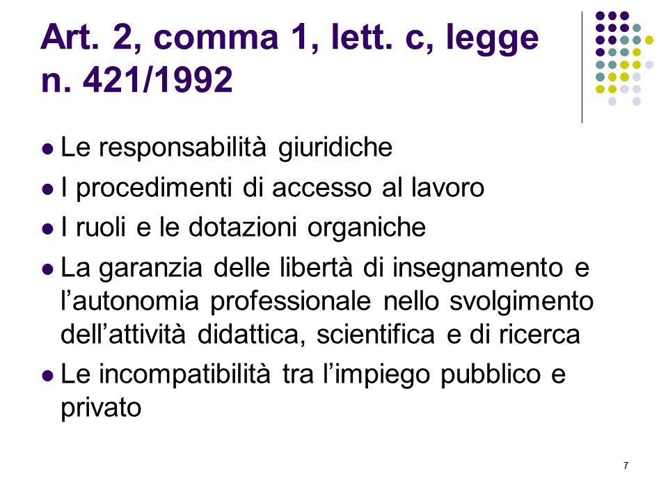 77 Art. 2, comma 1, lett. c, legge n. 421/1992 Le responsabilità giuridiche I procedimenti di accesso al lavoro I ruoli e le dotazioni organiche La ga