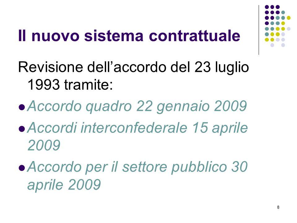 88 Il nuovo sistema contrattuale Revisione dell'accordo del 23 luglio 1993 tramite: Accordo quadro 22 gennaio 2009 Accordi interconfederale 15 aprile 2009 Accordo per il settore pubblico 30 aprile 2009