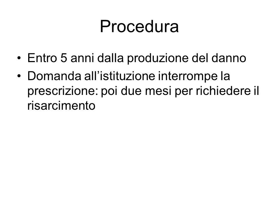 Procedura Entro 5 anni dalla produzione del danno Domanda all'istituzione interrompe la prescrizione: poi due mesi per richiedere il risarcimento
