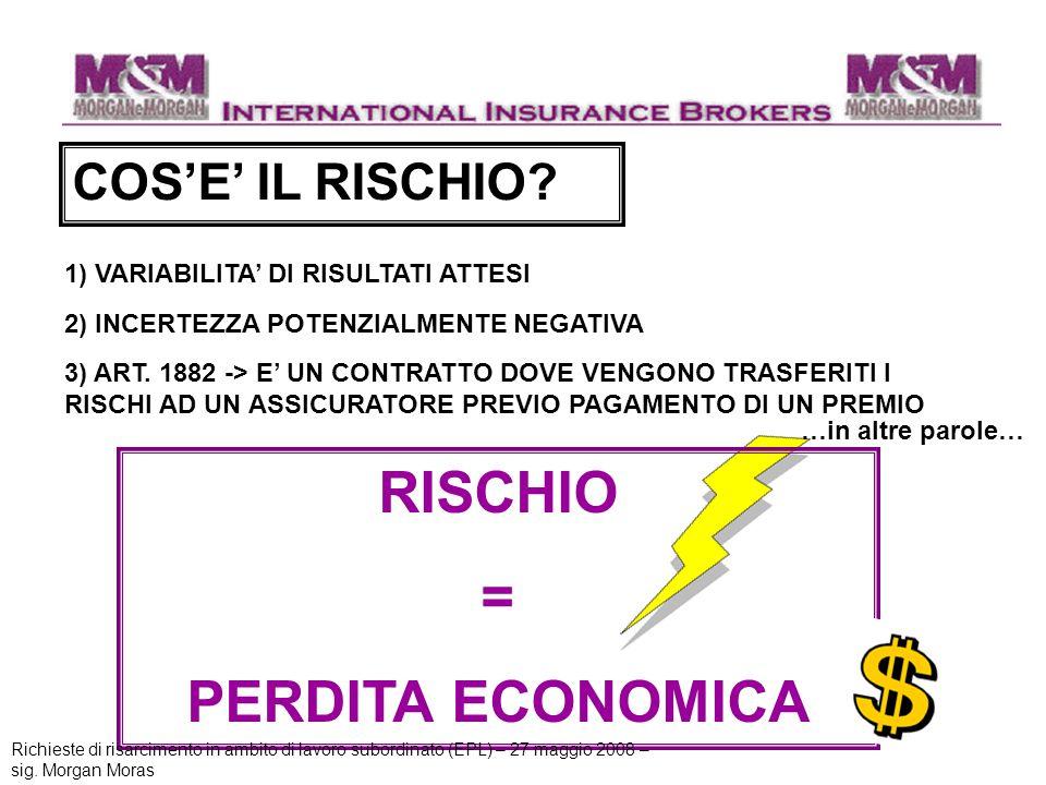 RISCHIO = PERDITA ECONOMICA Richieste di risarcimento in ambito di lavoro subordinato (EPL) – 27 maggio 2008 – sig.
