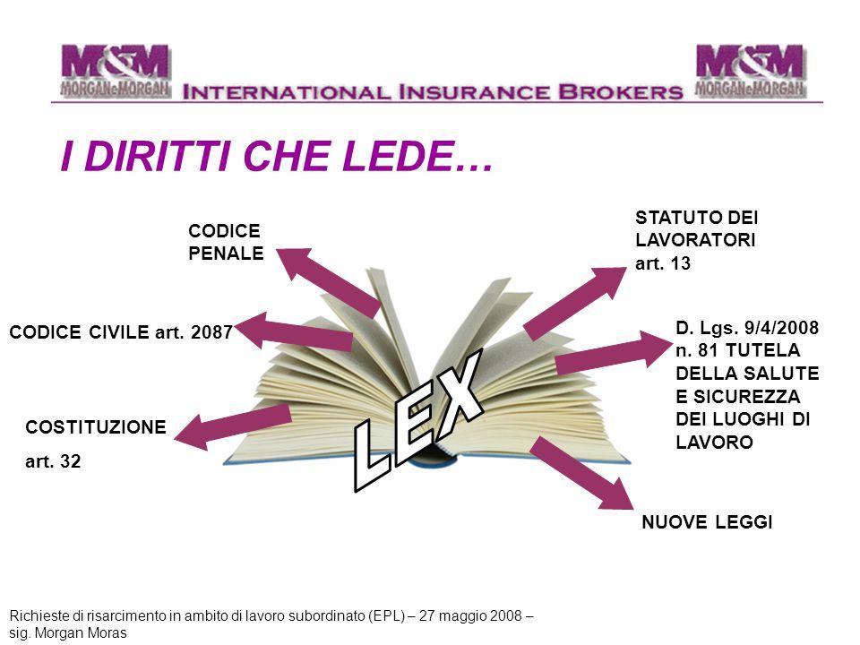 Richieste di risarcimento in ambito di lavoro subordinato (EPL) – 27 maggio 2008 – sig.
