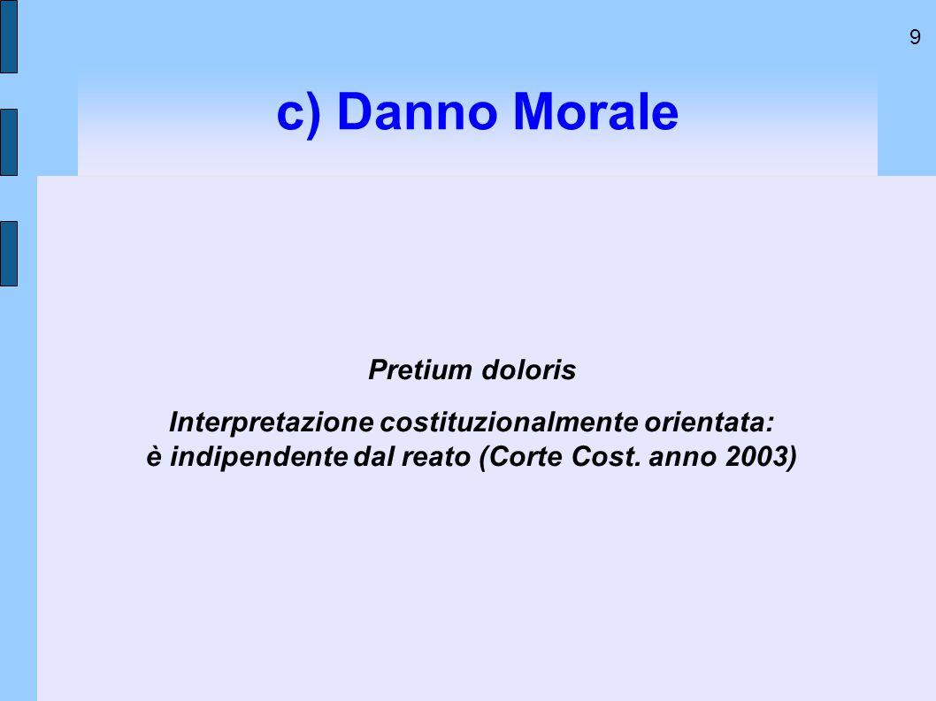 9 c) Danno Morale Pretium doloris Interpretazione costituzionalmente orientata: è indipendente dal reato (Corte Cost. anno 2003)