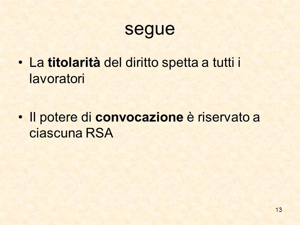 segue La titolarità del diritto spetta a tutti i lavoratori Il potere di convocazione è riservato a ciascuna RSA 13