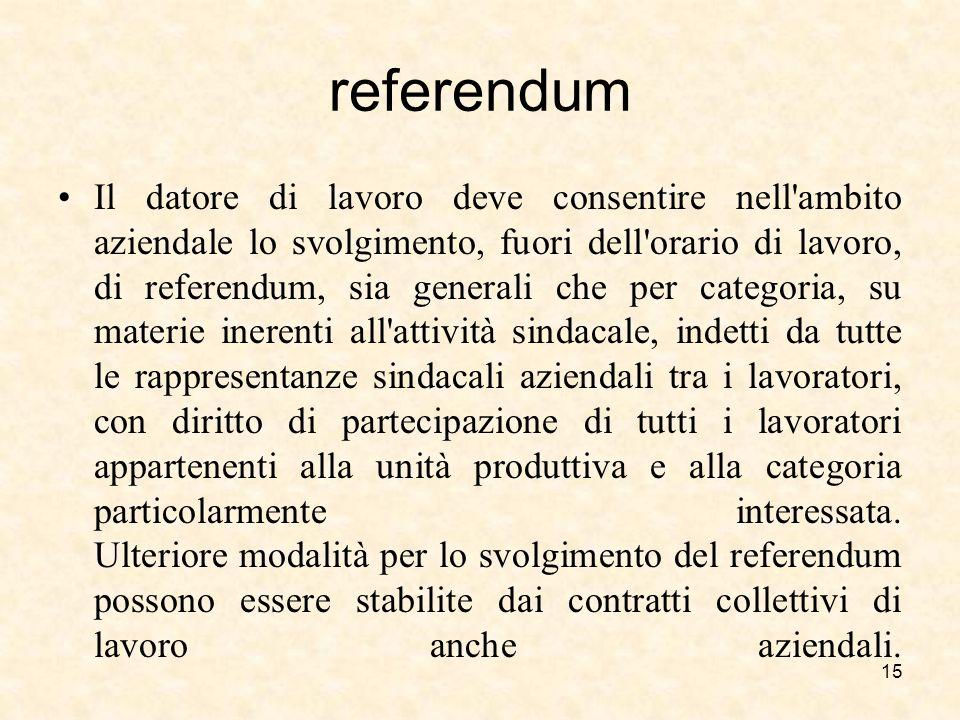 referendum Il datore di lavoro deve consentire nell'ambito aziendale lo svolgimento, fuori dell'orario di lavoro, di referendum, sia generali che per