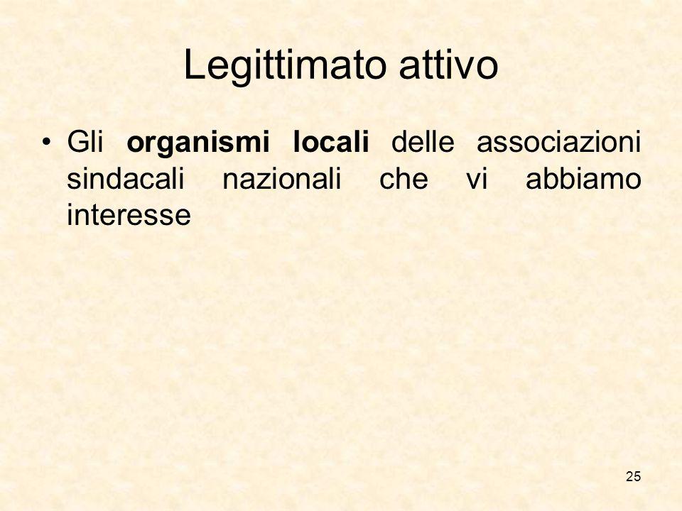 Legittimato attivo Gli organismi locali delle associazioni sindacali nazionali che vi abbiamo interesse 25
