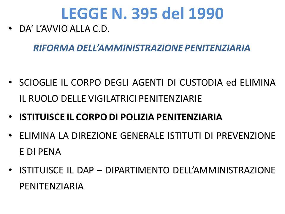 LEGGE N.395 del 1990 DA' L'AVVIO ALLA C.D.
