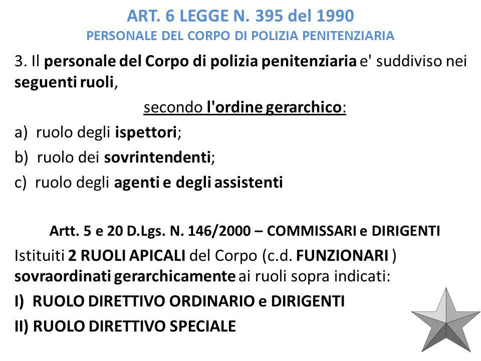 ART.6 LEGGE N. 395 del 1990 PERSONALE DEL CORPO DI POLIZIA PENITENZIARIA 3.