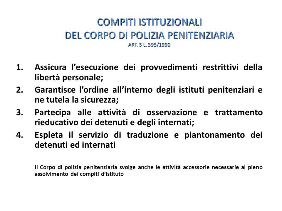 COMPITI ISTITUZIONALI DEL CORPO DI POLIZIA PENITENZIARIA ART.
