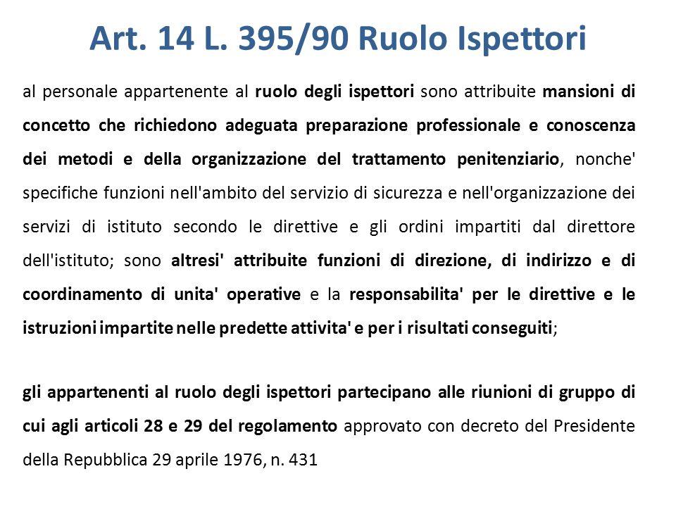 Art.14 L.