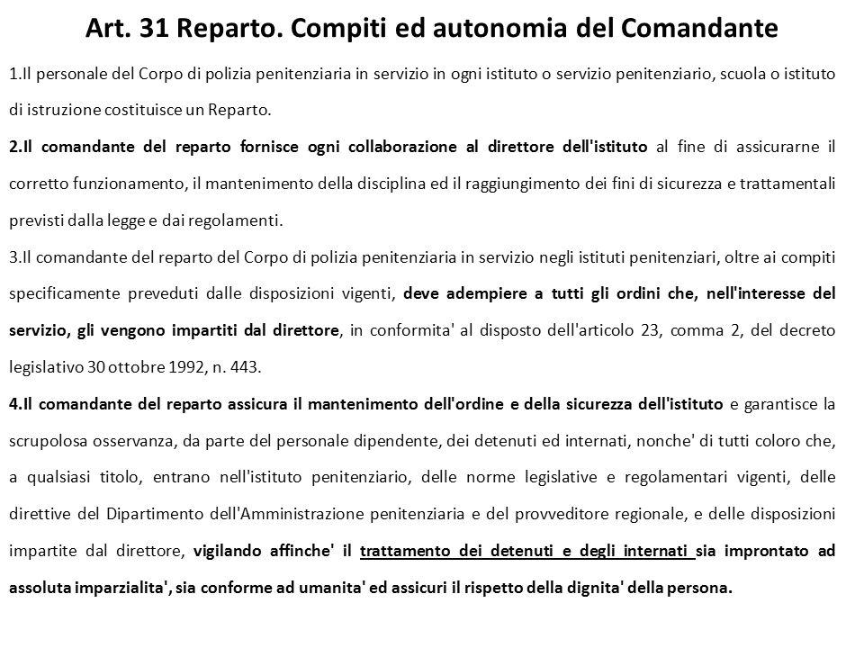 Art.31 Reparto.