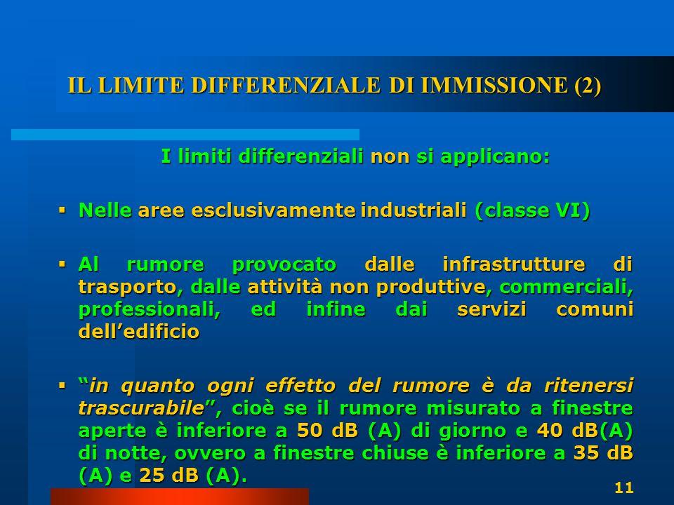 IL LIMITE DIFFERENZIALE DI IMMISSIONE (2) I limiti differenziali non si applicano:  Nelle aree esclusivamente industriali (classe VI)  Al rumore pro