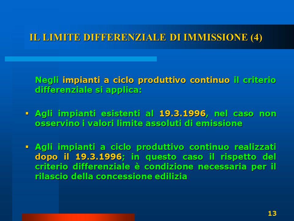 IL LIMITE DIFFERENZIALE DI IMMISSIONE (4) Negli impianti a ciclo produttivo continuo il criterio differenziale si applica:  Agli impianti esistenti a
