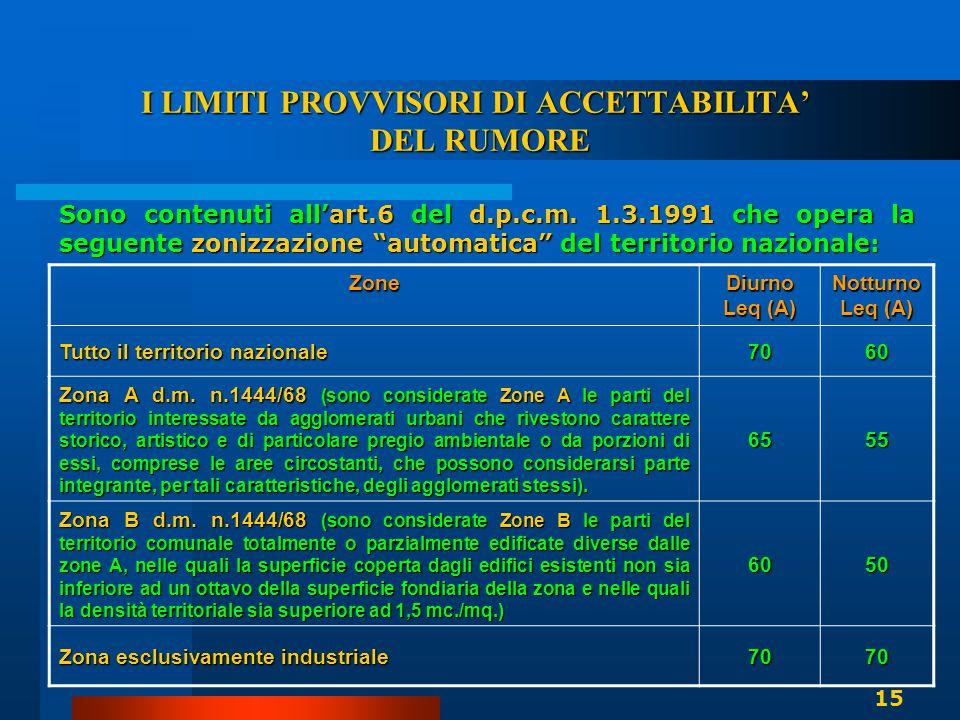 """I LIMITI PROVVISORI DI ACCETTABILITA' DEL RUMORE Sono contenuti all'art.6 del d.p.c.m. 1.3.1991 che opera la seguente zonizzazione """"automatica"""" del te"""