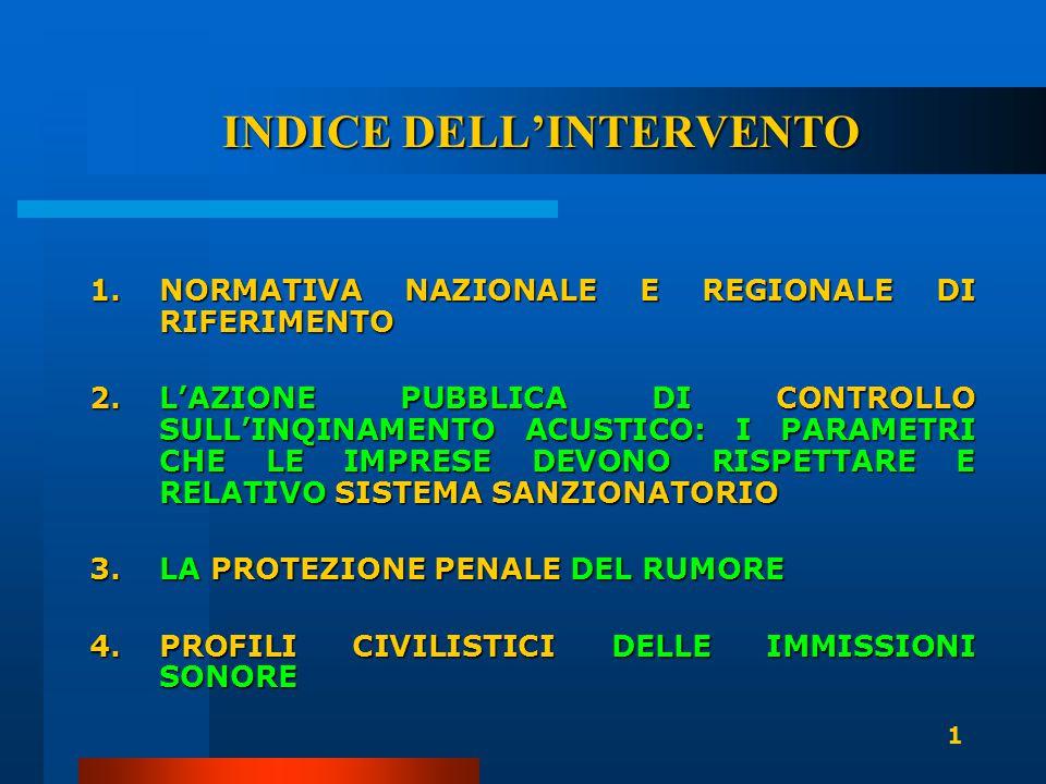 INDICE DELL'INTERVENTO 1.NORMATIVA NAZIONALE E REGIONALE DI RIFERIMENTO 2.L'AZIONE PUBBLICA DI CONTROLLO SULL'INQINAMENTO ACUSTICO: I PARAMETRI CHE LE